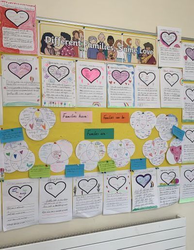 We had a very busy June in 1st, 2nd and 3rd class, check it out!